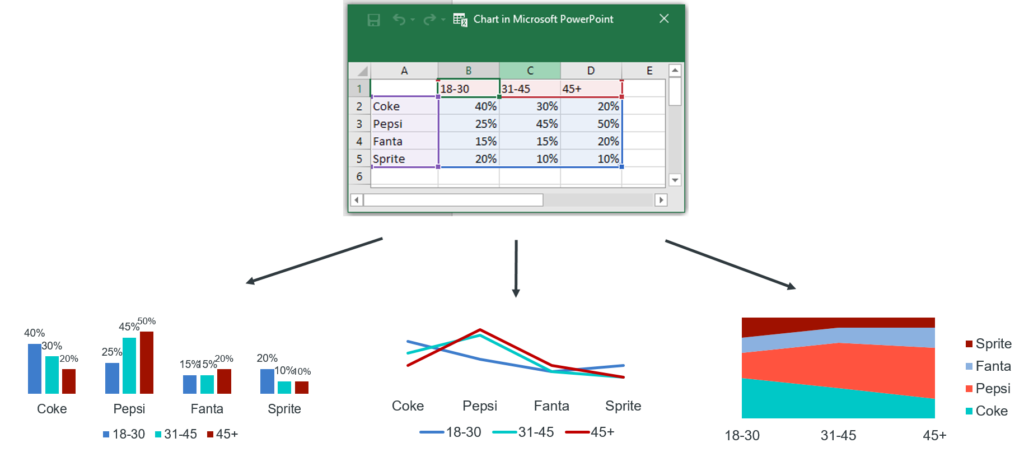 Many charts from single Excel data