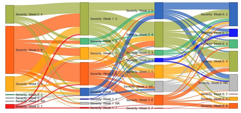 Sankey Diagram R Color - Wiring Diagram Center