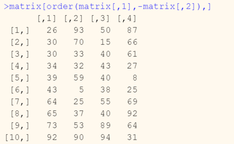 Example sorting matrices in R